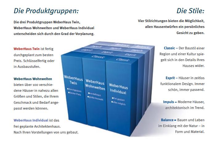 Wuerfel_portfolio